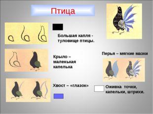 Птица Большая капля - туловище птицы. Оживка точки, капельки, штрихи. Хвост –
