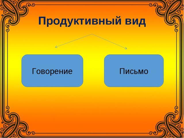 Продуктивный вид Говорение Письмо