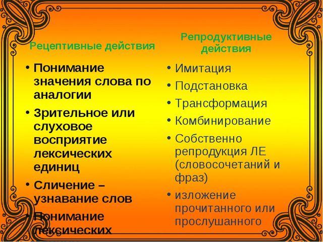 Рецептивные действия Понимание значения слова по аналогии Зрительное или слух...