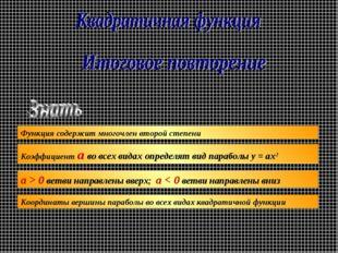 Функция содержит многочлен второй степени Коэффициент а во всех видах определ