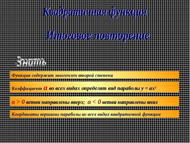 Функция содержит многочлен второй степени Коэффициент а во всех видах определ...