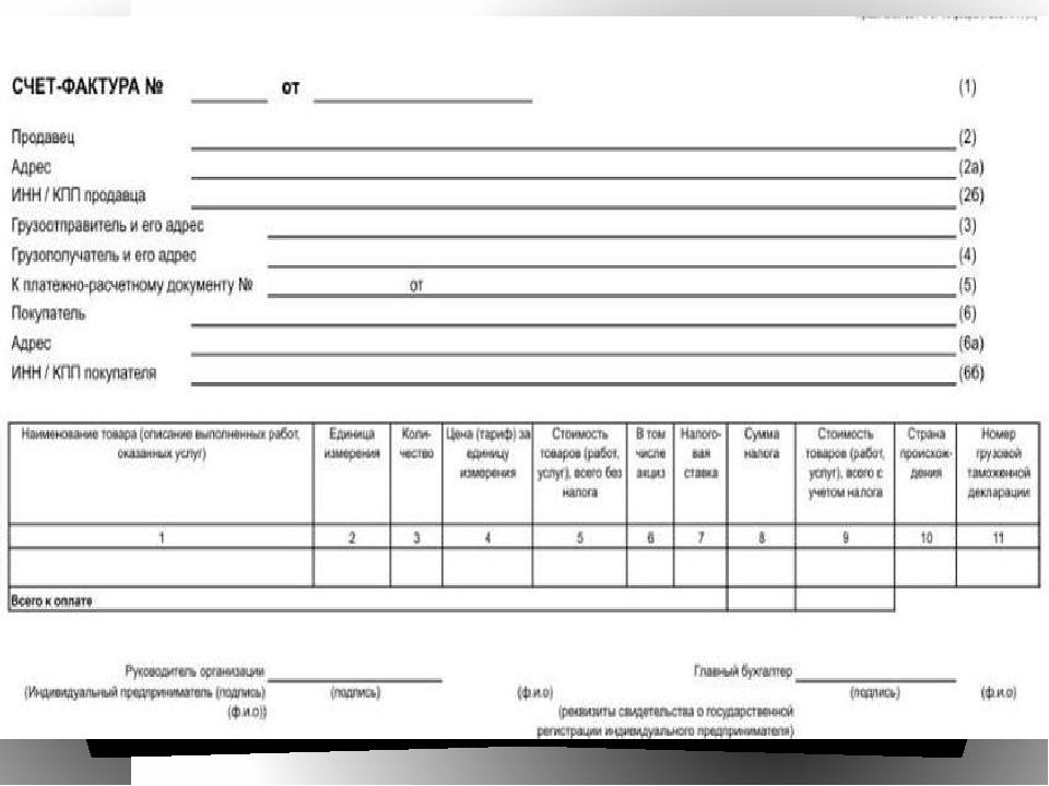 Журнал хозяйственных операций за март. №п/п Содержание операции Сумма,тенге....