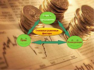 Спрос и предложение Цена Конкуренция Основные рыночные факторы