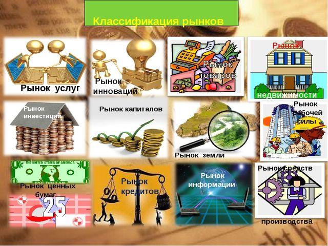 Классификация рынков Рынок инноваций Рынок недвижимости Рынок услуг Рынок це...