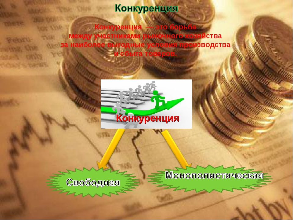 Конкуренция —это борьба между участниками рыночного хозяйства за наиболее в...