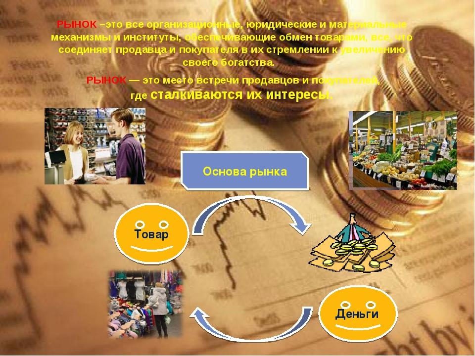 РЫНОК –это все организационные, юридические и материальные механизмы и инсти...