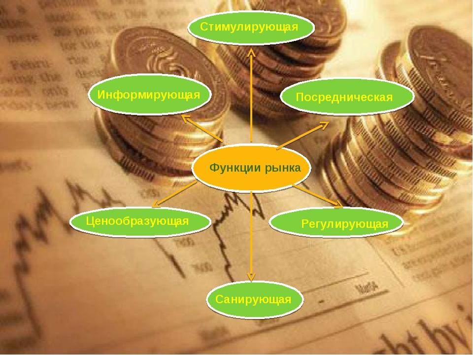 Информирующая Посредническая Функции рынка Ценообразующая Регулирующая Санир...