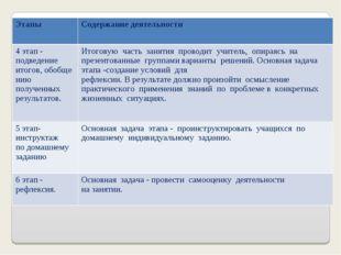 ЭтапыСодержание деятельности 4 этап - подведение итогов,обобщению получен