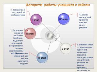 4. Анализ последствий принятия того или иного решения 5. Решение кейса — пре