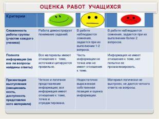 Критерии   Слаженность работы группы (участие каждого ученика)Работа демо