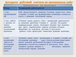 ЭтапыСодержание деятельности 1 этап - организационныйКейс предоставляется