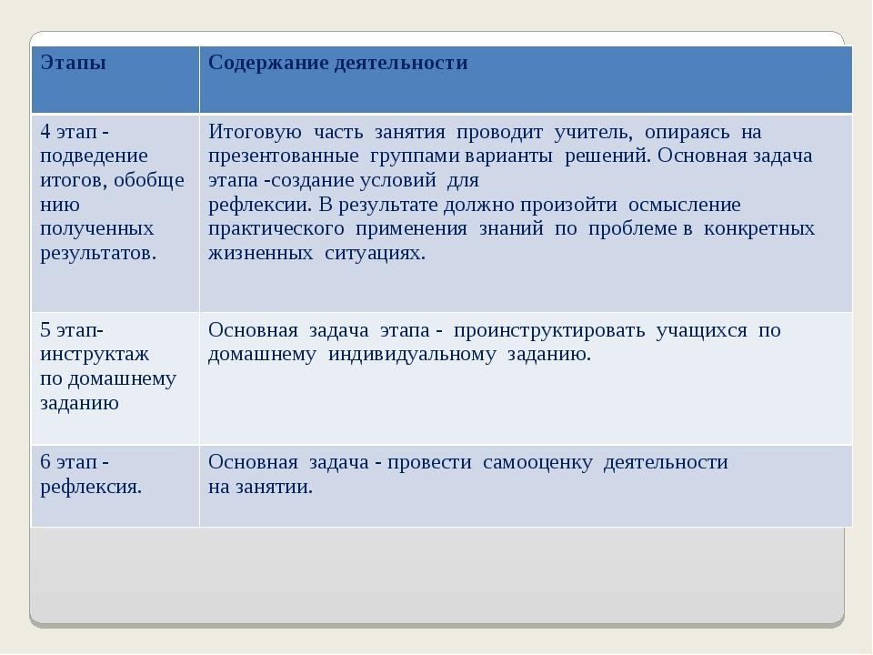 ЭтапыСодержание деятельности 4 этап - подведение итогов,обобщению получен...
