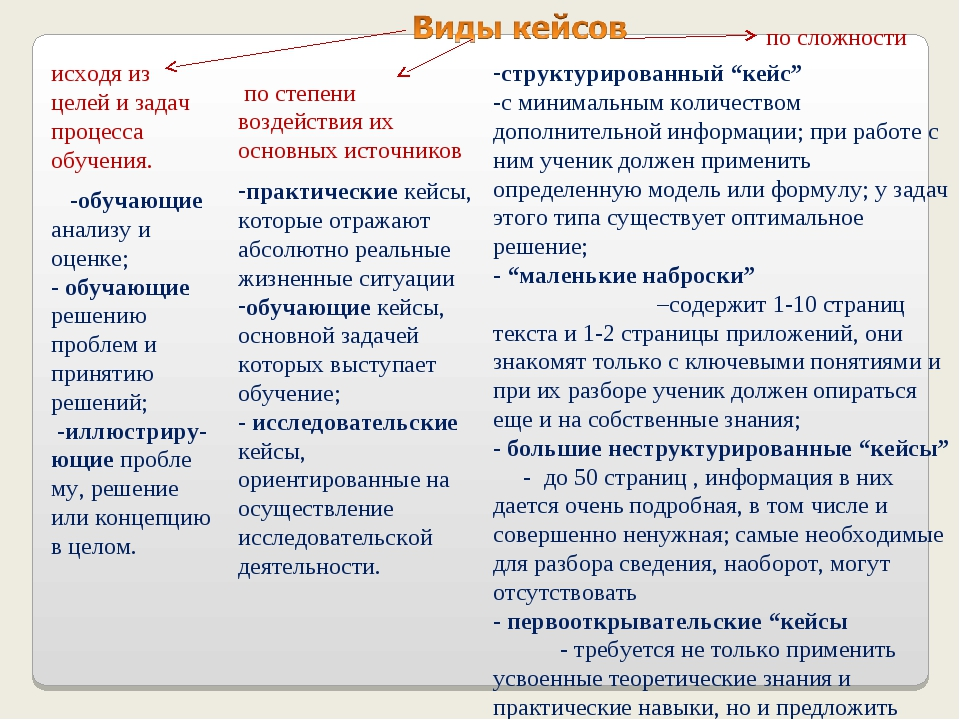 исходя из целей и задач процесса обучения. -обучающие анализу и оценке; - обу...