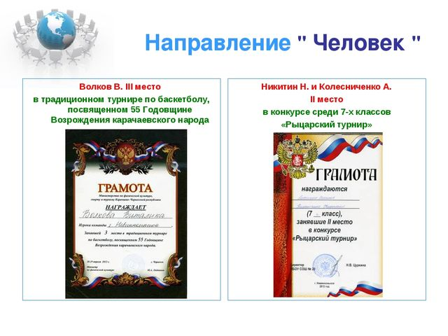 """Направление """" Человек """" Волков В. III место в традиционном турнире по баскетб..."""