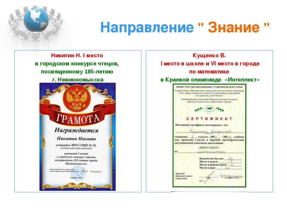 """Направление """" Знание """" Никитин Н. I место в городском конкурсе чтецов, посвящ..."""