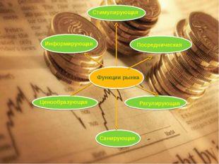 Информирующая Посредническая Функции рынка Ценообразующая Регулирующая Санир