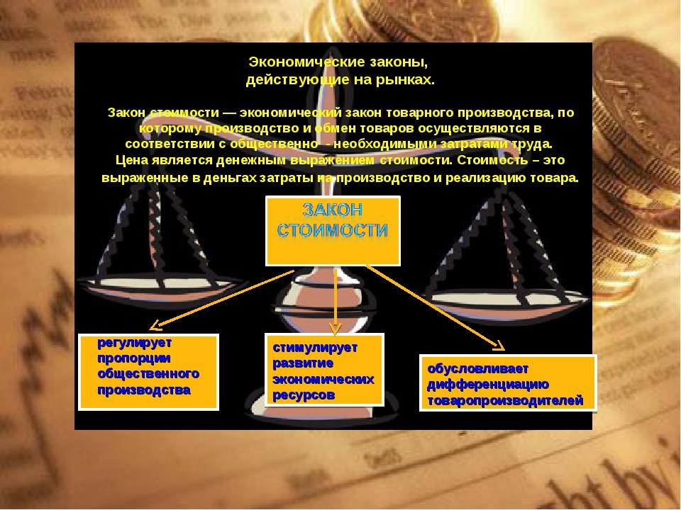 Экономические законы, действующие на рынках. Закон стоимости — экономический...