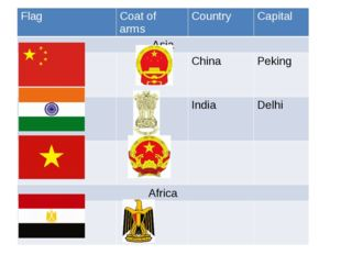 Flag Coat of arms Country Capital Asia China Peking India Delhi Africa