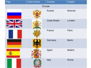 Flag Coat of arms Country Capital Europe Russia Moscow GreatBritain London Fr