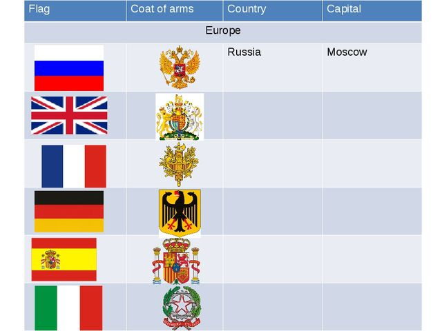 Flag Coat of arms Country Capital Europe Russia Moscow