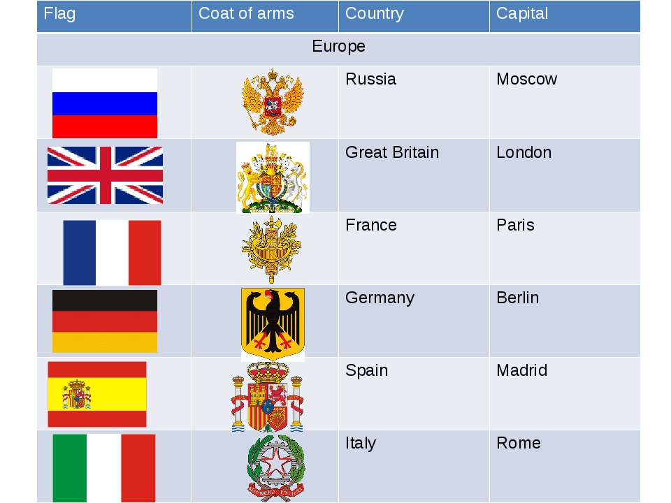 Flag Coat of arms Country Capital Europe Russia Moscow GreatBritain London Fr...