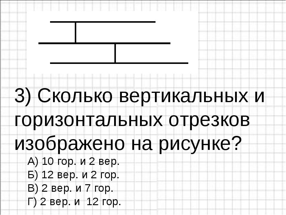 3) Сколько вертикальных и горизонтальных отрезков изображено на рисунке? А) 1...