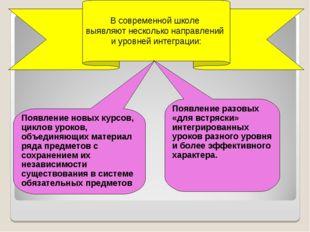 В современной школе выявляют несколько направлений и уровней интеграции: Появ