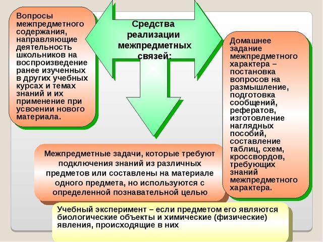 Вопросы межпредметного содержания, направляющие деятельность школьников на во...