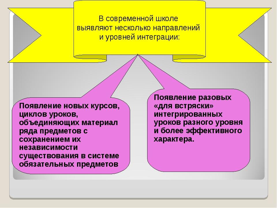 В современной школе выявляют несколько направлений и уровней интеграции: Появ...