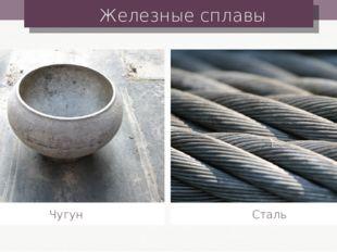 Железные сплавы Чугун Сталь