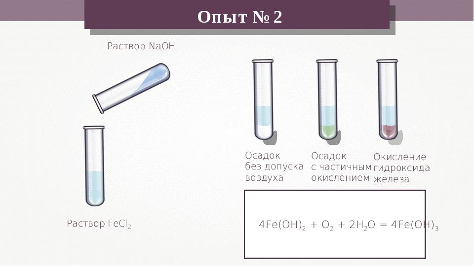 Раствор FeCl2 Раствор NaOH Осадок без допуска воздуха Опыт №2 Осадок с частич...