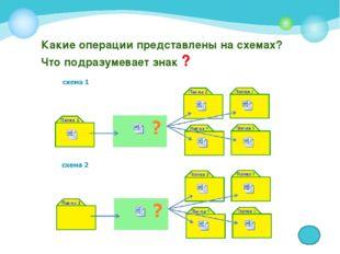Какие операции представлены на схемах? Что подразумевает знак ?