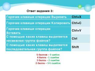 Ответ задания 3: 5 баллов – 0 шибок 4 балла - 1 ошибка 3 балла – 2 ошибки 2 б