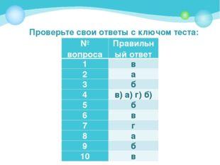 Проверьте свои ответы с ключом теста: № вопросаПравильный ответ 1в 2а 3б