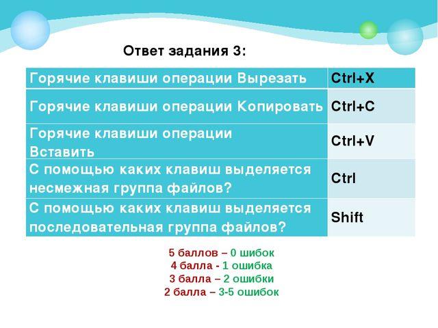 Ответ задания 3: 5 баллов – 0 шибок 4 балла - 1 ошибка 3 балла – 2 ошибки 2 б...