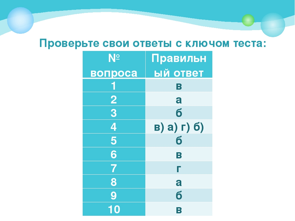 Проверьте свои ответы с ключом теста: № вопросаПравильный ответ 1в 2а 3б...