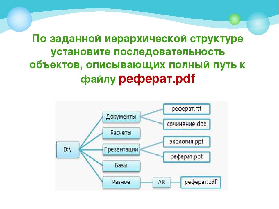 По заданной иерархической структуре установите последовательность объектов, о...
