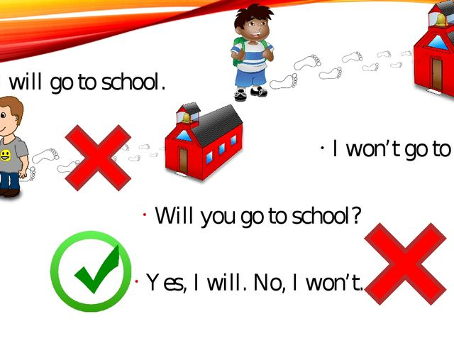 I will go to school. I won't go to school. Will you go to school? Yes, I will...