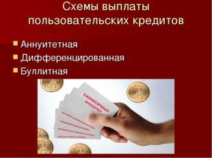 Схемы выплаты пользовательских кредитов Аннуитетная Дифференцированная Буллит