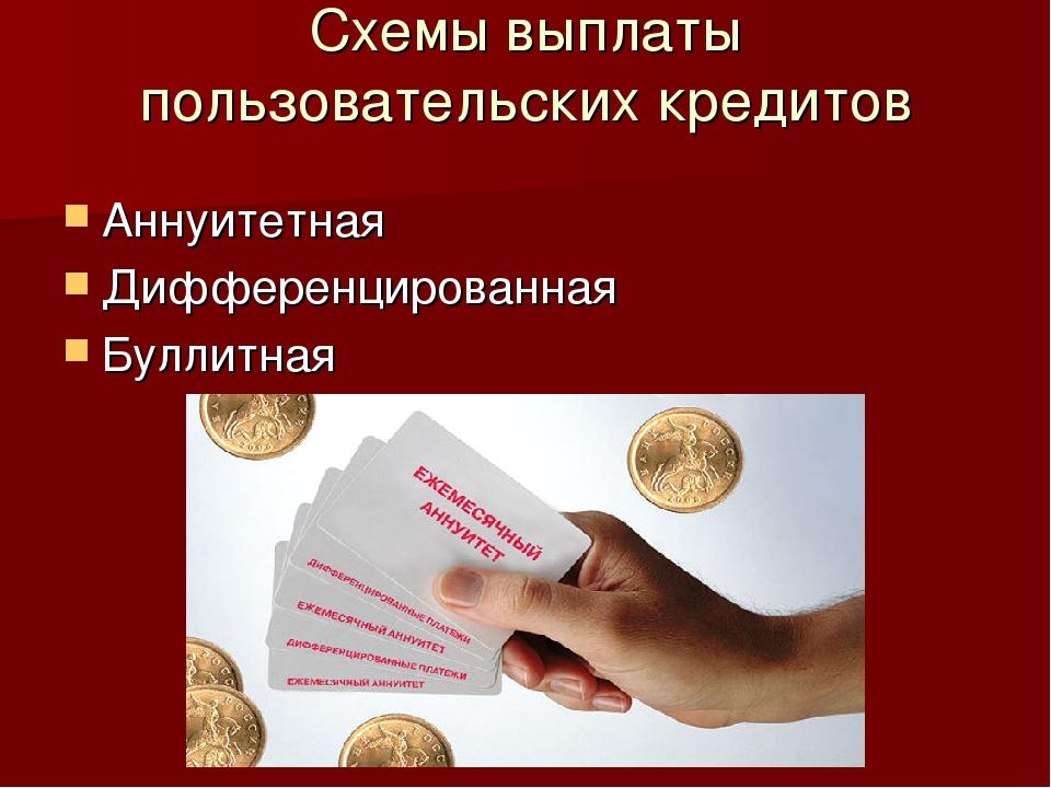 Схемы выплаты пользовательских кредитов Аннуитетная Дифференцированная Буллит...