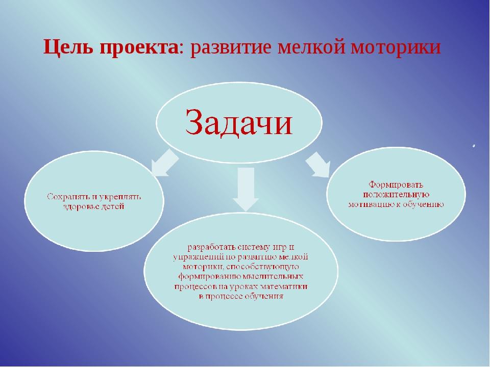 Цель проекта: развитие мелкой моторики