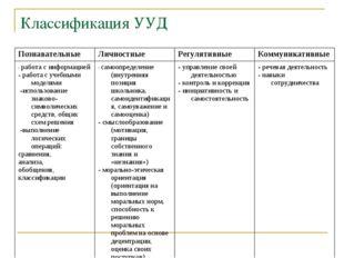 Классификация УУД