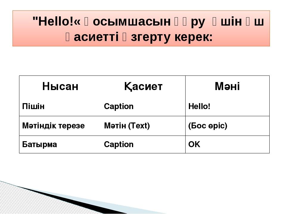 """""""Hello!« қосымшасын құру үшін үш қасиетті өзгерту керек: Нысан Қасиет Мән..."""