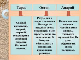 Тарас Остап Андрий Старый полковник, мудрый, верный товарищам и любящий Укра