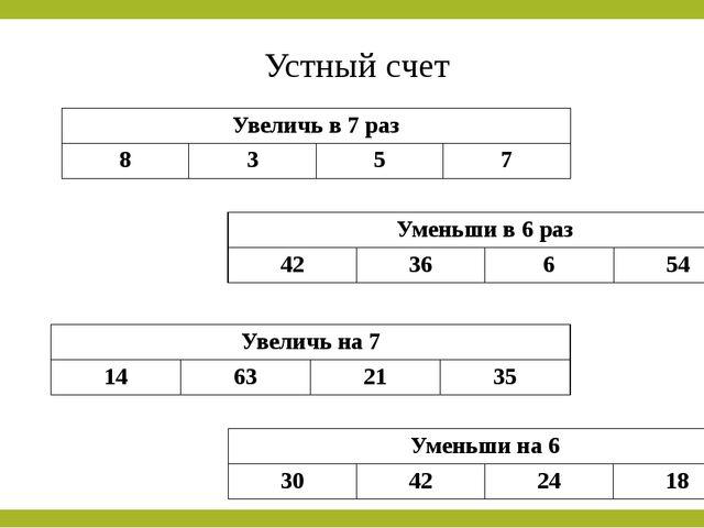 Устный счет Увеличь в 7 раз 8 3 5 7 Уменьши в 6 раз 42 36 6 54 Увеличь на 7 1...