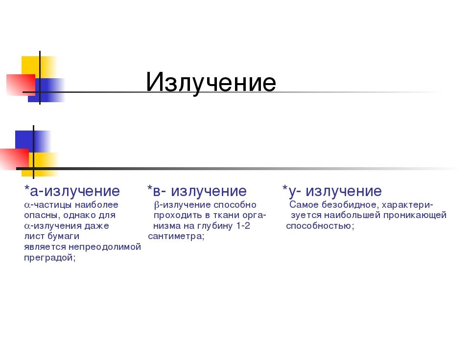 *a-излучение *в- излучение *у- излучение -частицы наиболее -излучение спос...