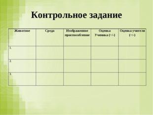 Контрольное задание ЖивотноеСредаИзображенное приспособлениеОценка Ученика