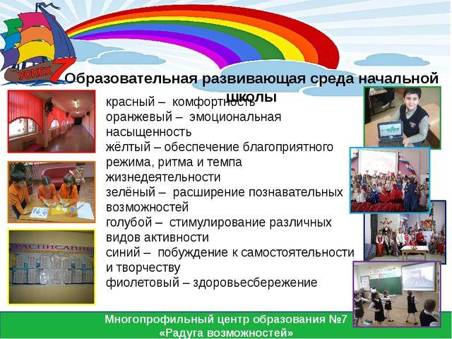 Многопрофильный центр образования №7 «Радуга возможностей» Образовательная р...