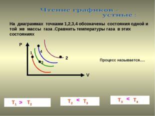На диаграммах точками 1,2,3,4 обозначены состояния одной и той же массы газа
