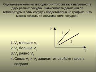 Одинаковые количества одного и того же газа нагревают в двух разных сосудах.